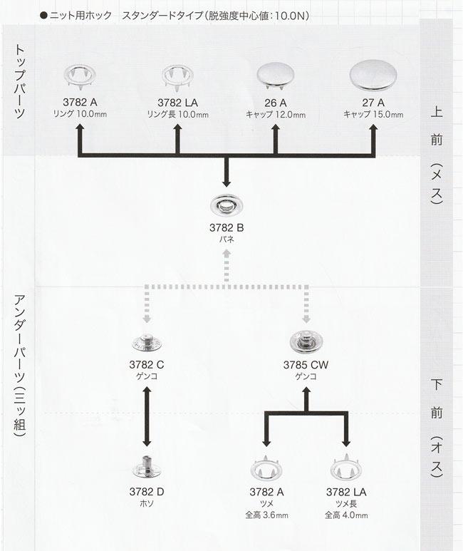 モリト駒の説明