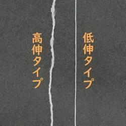 ウーリー糸とは 低伸 高伸