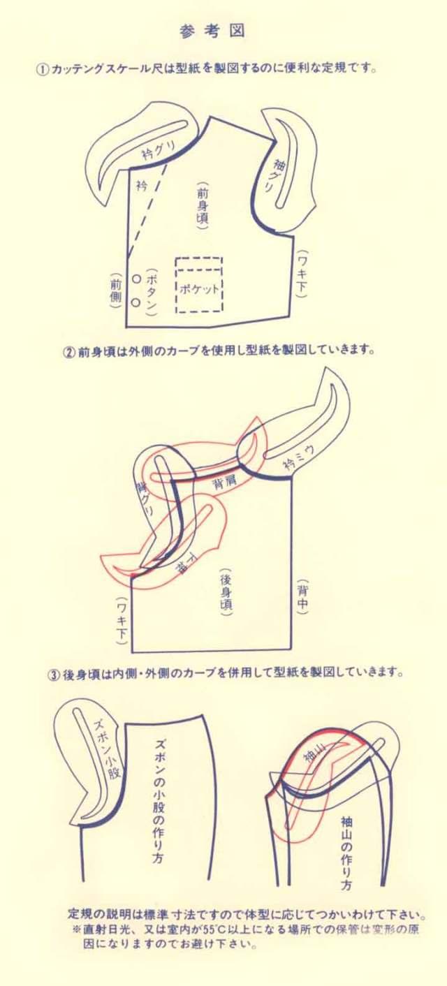 カッティングスケール尺 説明